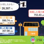 ゆーたん家の太陽光売電データ